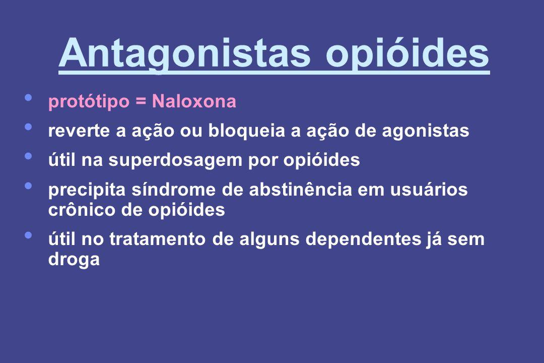 Antagonistas opióides protótipo = Naloxona reverte a ação ou bloqueia a ação de agonistas útil na superdosagem por opióides precipita síndrome de abst