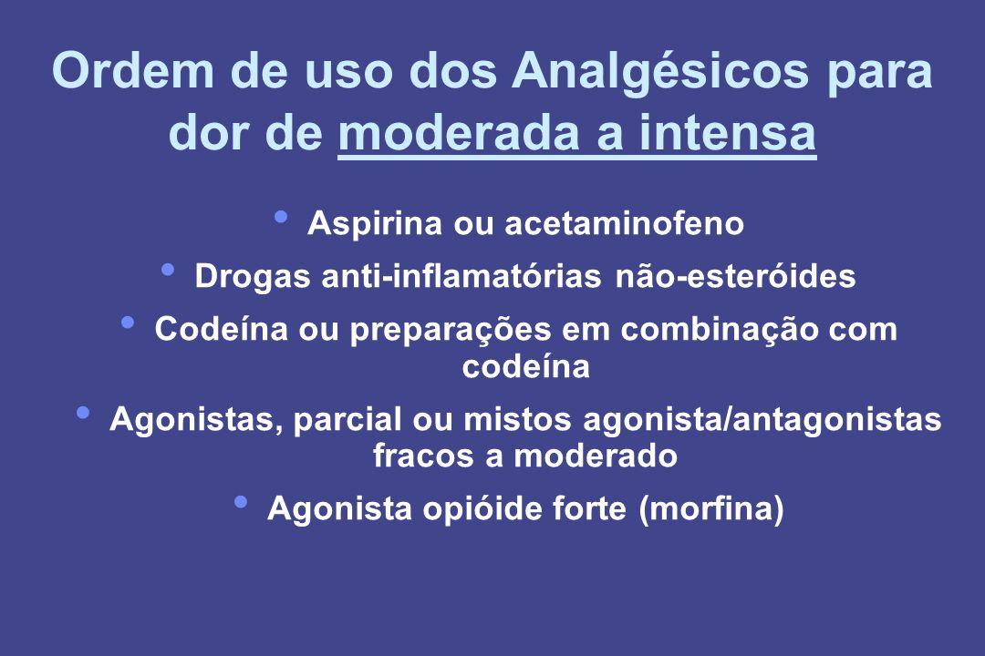 Ordem de uso dos Analgésicos para dor de moderada a intensa Aspirina ou acetaminofeno Drogas anti-inflamatórias não-esteróides Codeína ou preparações
