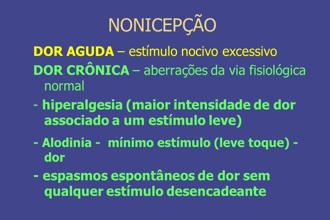 NONICEPÇÃO DOR AGUDA – estímulo nocivo excessivo DOR CRÔNICA – aberrações da via fisiológica normal - hiperalgesia (maior intensidade de dor associado