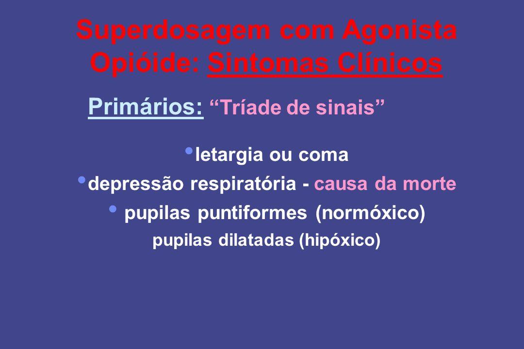 Superdosagem com Agonista Opióide: Sintomas Clínicos letargia ou coma depressão respiratória - causa da morte pupilas puntiformes (normóxico) pupilas