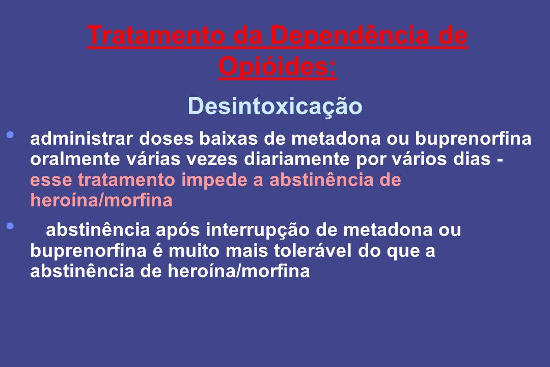 Tratamento da Dependência de Opióides: Desintoxicação administrar doses baixas de metadona ou buprenorfina oralmente várias vezes diariamente por vári