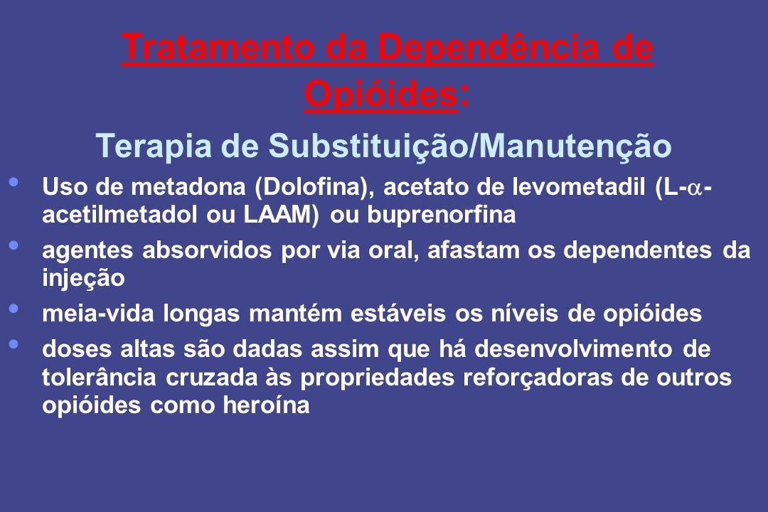 Tratamento da Dependência de Opióides : Terapia de Substituição/Manutenção Uso de metadona (Dolofina), acetato de levometadil (L- - acetilmetadol ou L