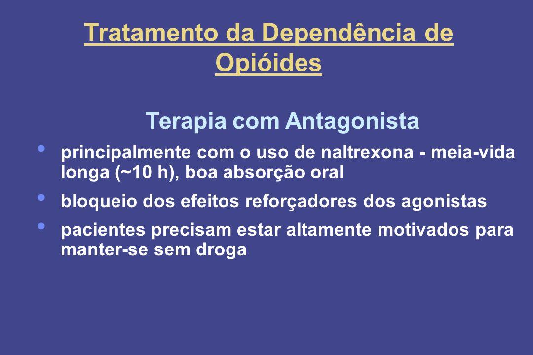 Tratamento da Dependência de Opióides Terapia com Antagonista principalmente com o uso de naltrexona - meia-vida longa (~10 h), boa absorção oral bloq