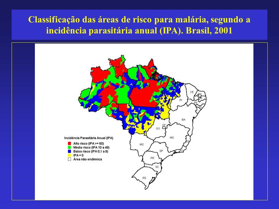 Classificação das áreas de risco para malária, segundo a incidência parasitária anual (IPA).