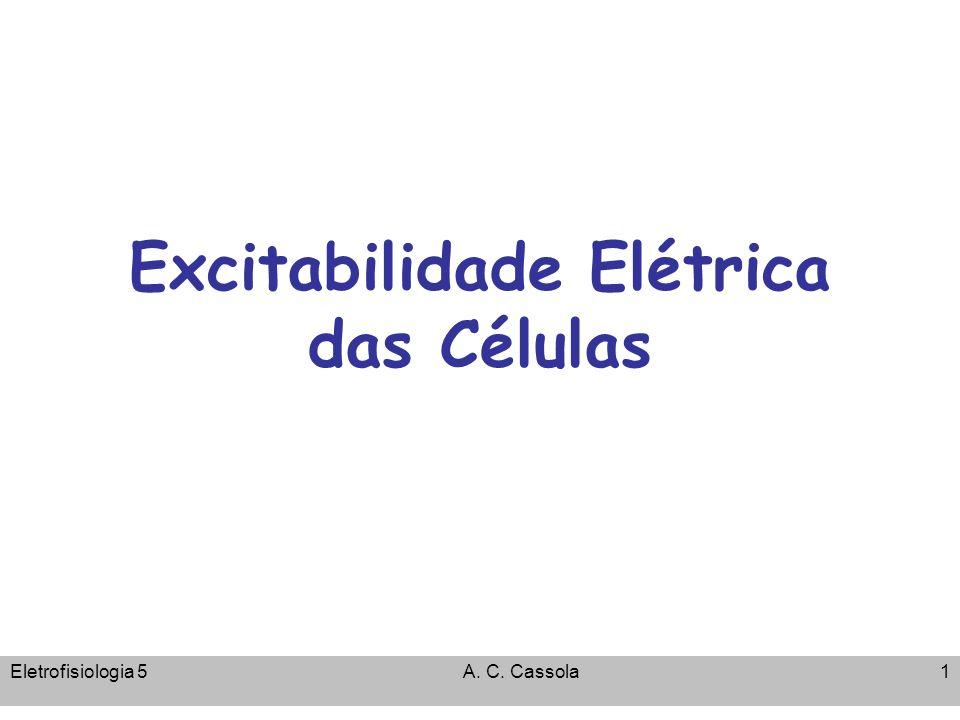 Eletrofisiologia 5A. C. Cassola1 Excitabilidade Elétrica das Células