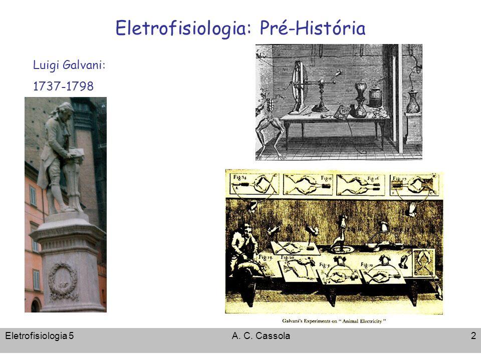Eletrofisiologia 5A. C. Cassola2 Eletrofisiologia: Pré-História Luigi Galvani: 1737-1798