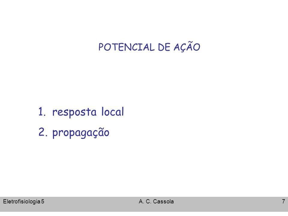 Eletrofisiologia 5A. C. Cassola7 POTENCIAL DE AÇÃO 1. resposta local 2. propagação