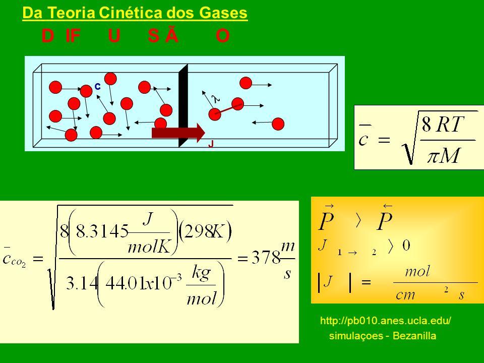 Físico-química 1.Energia térmica – movimento caótico. Difusão. Difusão nos sistemas biológicos. 2.Energia livre, potencial químico, potencial eletroqu