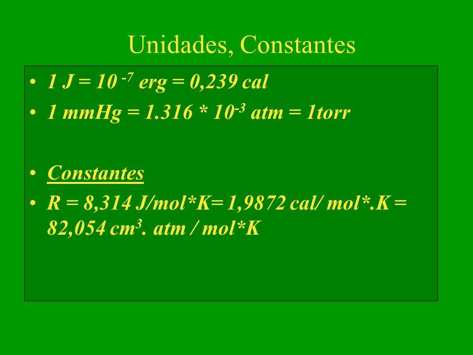 D IF U S Ã O Da Teoria Cinética dos Gases c J http://pb010.anes.ucla.edu/ simulaçoes - Bezanilla