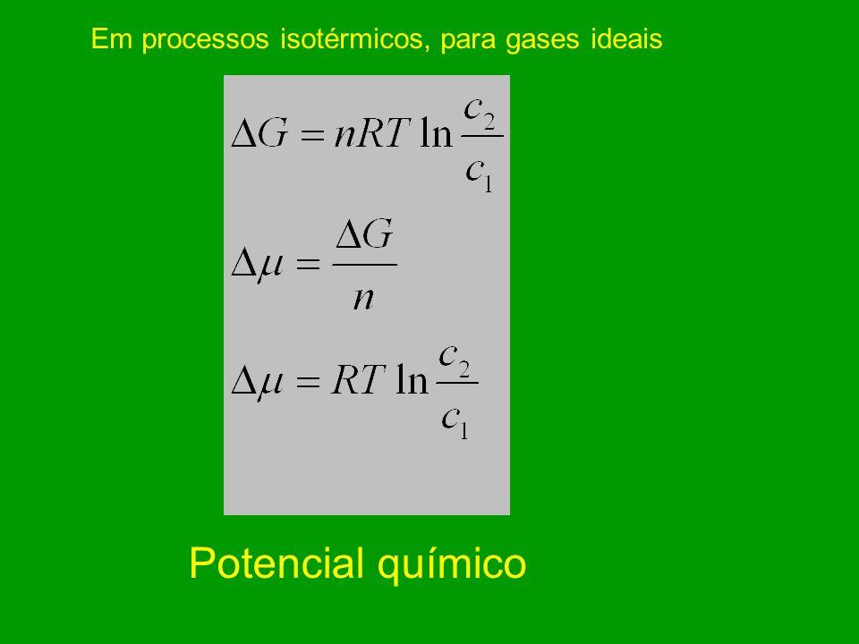 Energia Livre de Gibbs Segunda lei: Transformações Espontâneas Entropia