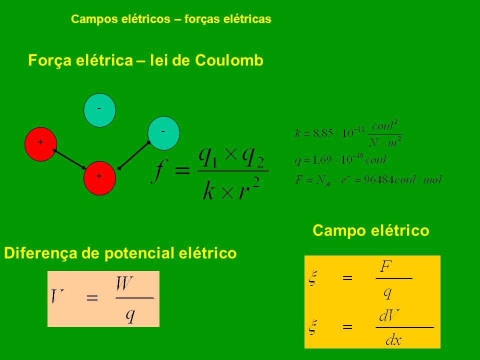 Em processos isotérmicos, para gases ideais Potencial químico