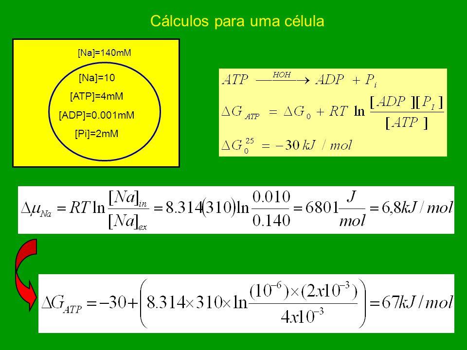 Campos elétricos – forças elétricas Força elétrica – lei de Coulomb Campo elétrico Diferença de potencial elétrico + - + -
