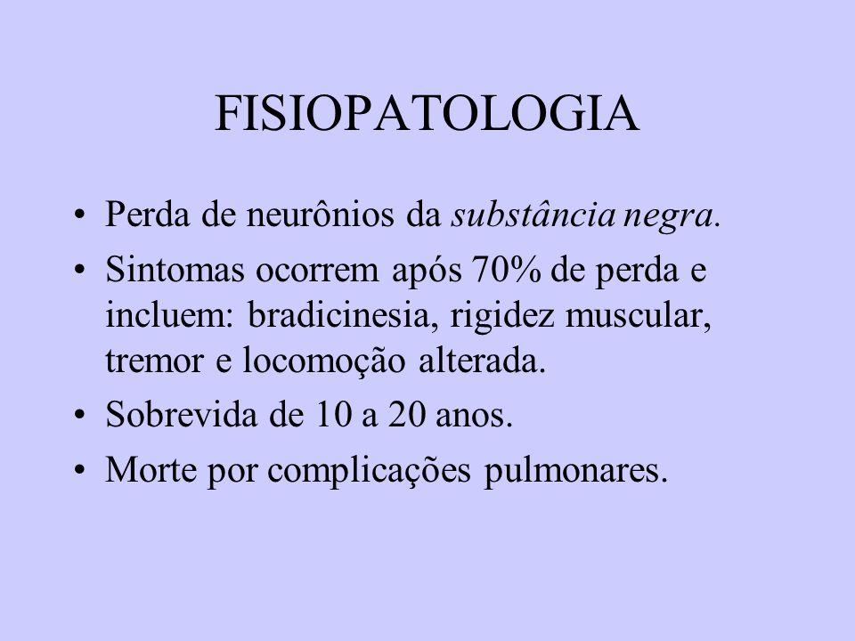 FISIOPATOLOGIA Perda de neurônios da substância negra.