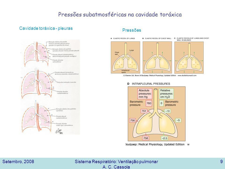 Setembro, 2008Sistema Respiratório: Ventilação pulmonar A. C. Cassola 9 Pressões subatmosféricas na cavidade toráxica Cavidade toráxica - pleuras Pres