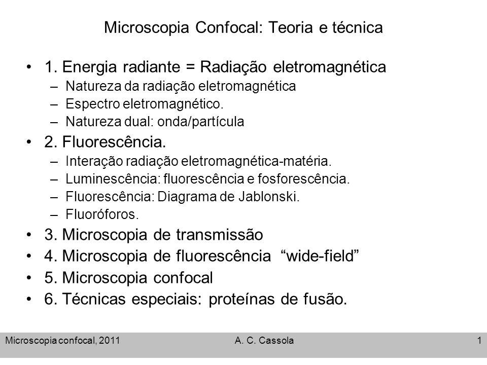 Microscopia confocal, 2011A. C. Cassola1 Microscopia Confocal: Teoria e técnica 1. Energia radiante = Radiação eletromagnética –Natureza da radiação e