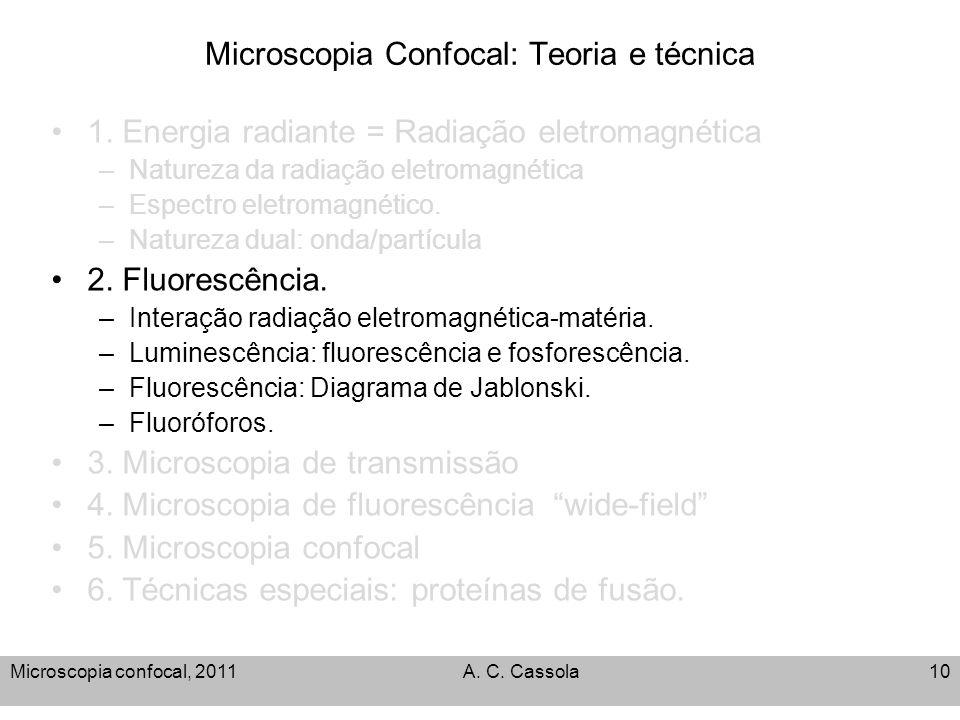 Microscopia confocal, 2011A. C. Cassola10 Microscopia Confocal: Teoria e técnica 1. Energia radiante = Radiação eletromagnética –Natureza da radiação