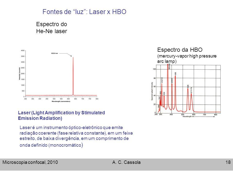 Microscopia confocal, 2010A. C. Cassola18 Fontes de luz: Laser x HBO Laser é um instrumento óptico-eletrônico que emite radiação coerente (fase relati