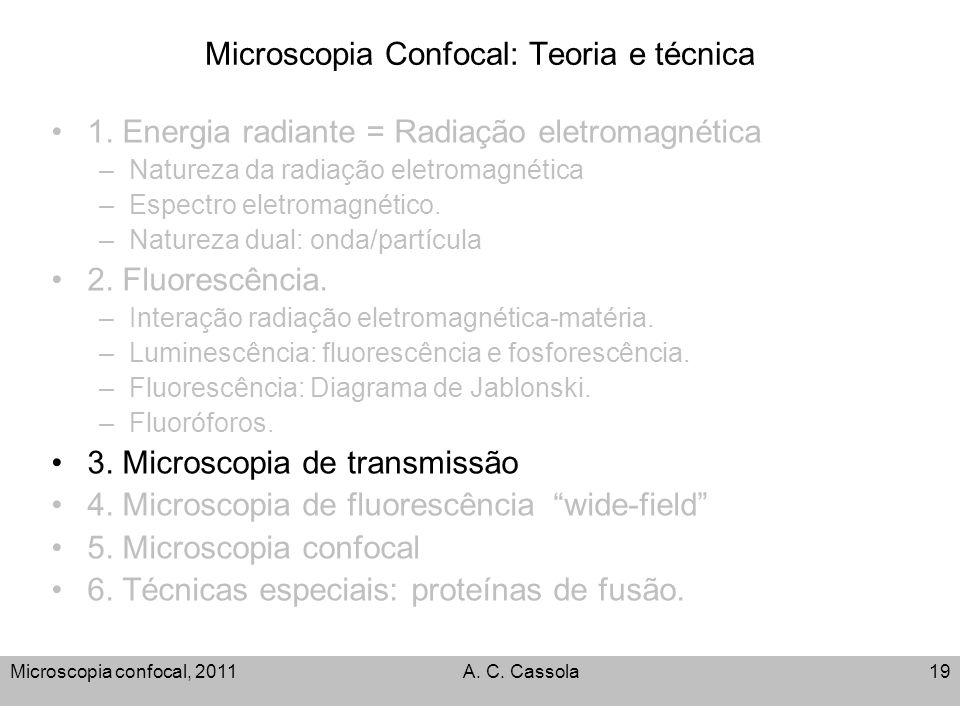 Microscopia confocal, 2011A. C. Cassola19 Microscopia Confocal: Teoria e técnica 1. Energia radiante = Radiação eletromagnética –Natureza da radiação