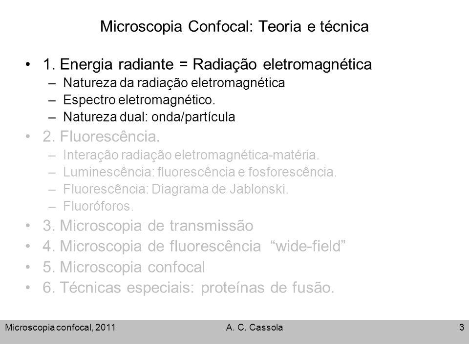 Microscopia confocal, 2011A. C. Cassola3 Microscopia Confocal: Teoria e técnica 1. Energia radiante = Radiação eletromagnética –Natureza da radiação e