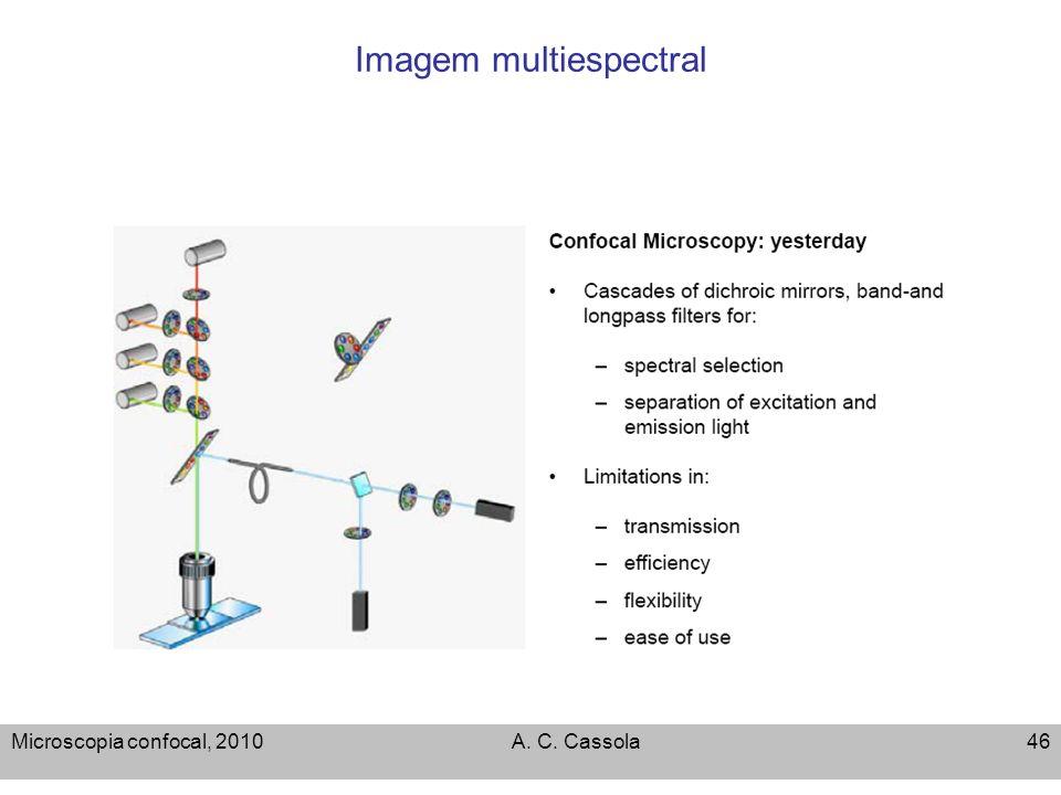 Microscopia confocal, 2010A. C. Cassola46 Imagem multiespectral