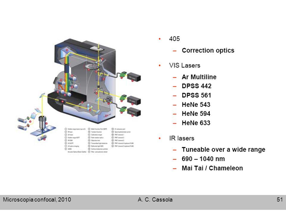 Microscopia confocal, 2010A. C. Cassola51