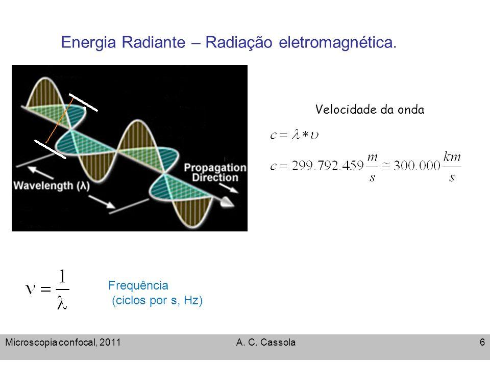 Microscopia confocal, 2011A. C. Cassola6 Energia Radiante – Radiação eletromagnética. Velocidade da onda Frequência (ciclos por s, Hz)