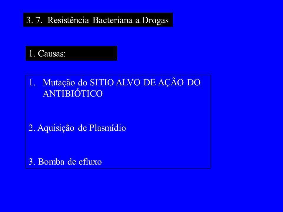 3.7. Resistência Bacteriana a Drogas 1. Causas: 1.Mutação do SITIO ALVO DE AÇÃO DO ANTIBIÓTICO 2.