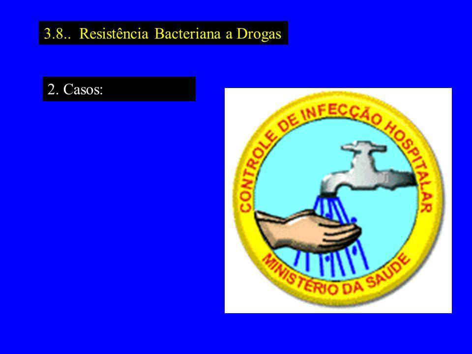 3.8.. Resistência Bacteriana a Drogas 2. Casos: