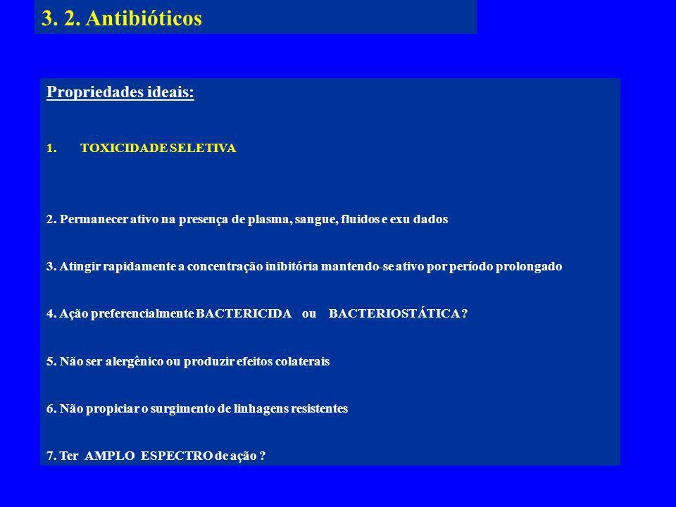 3.2. Antibióticos Propriedades ideais: 1.TOXICIDADE SELETIVA 2.