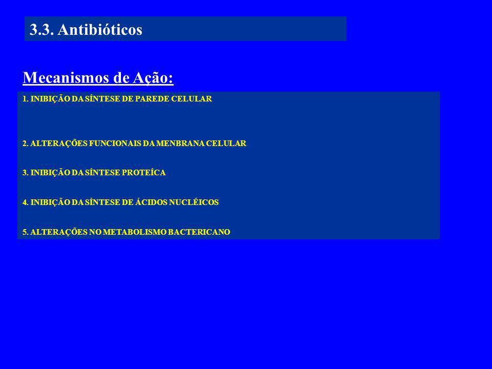 3.3.Antibióticos 1. INIBIÇÃO DA SÍNTESE DE PAREDE CELULAR 2.