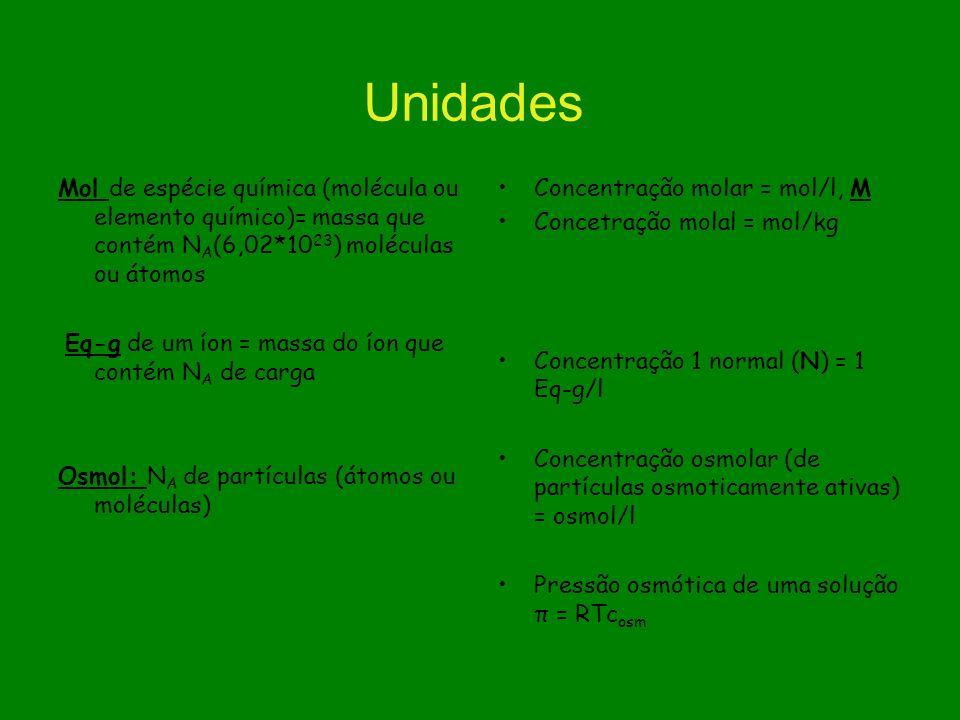 Unidades Mol de espécie química (molécula ou elemento químico)= massa que contém N A (6,02*10 23 ) moléculas ou átomos Eq-g de um íon = massa do íon q