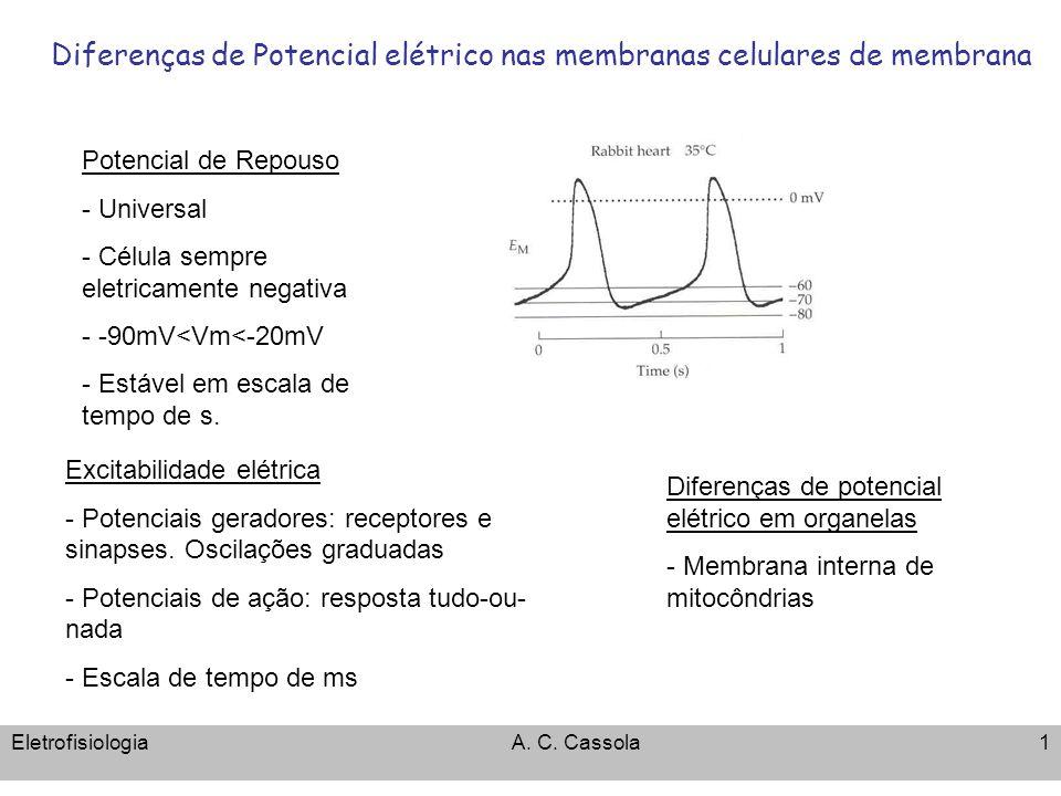 EletrofisiologiaA. C. Cassola1 Diferenças de Potencial elétrico nas membranas celulares de membrana Potencial de Repouso - Universal - Célula sempre e