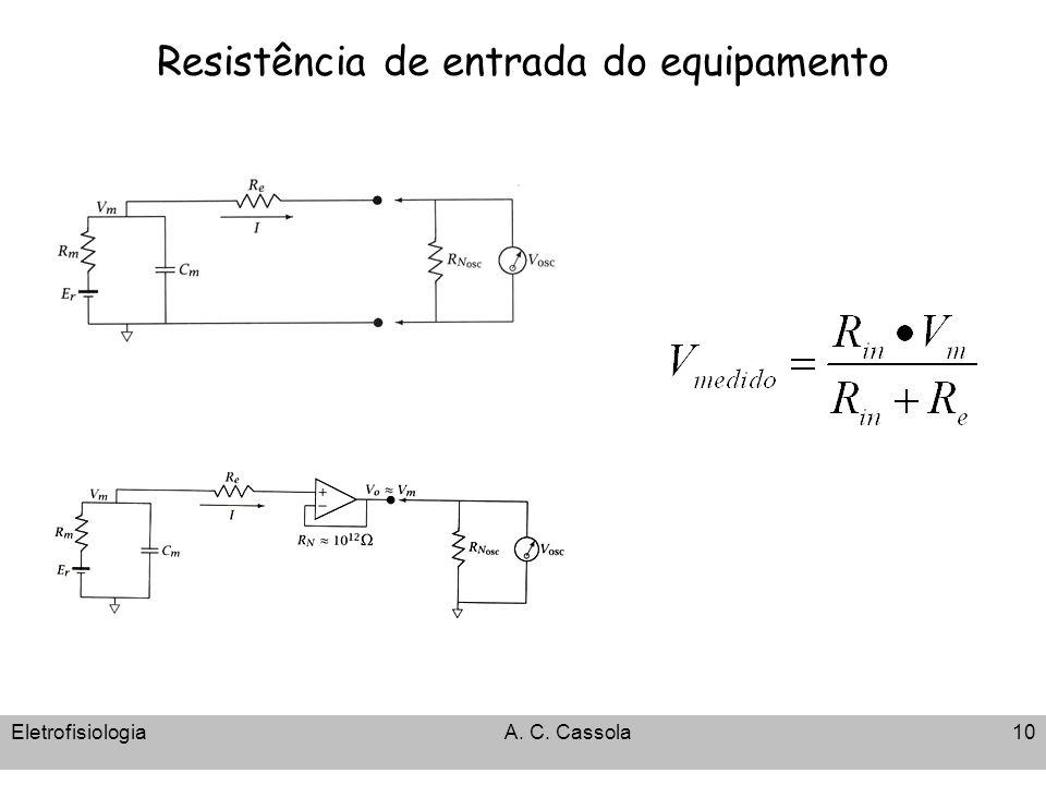 EletrofisiologiaA. C. Cassola10 Resistência de entrada do equipamento