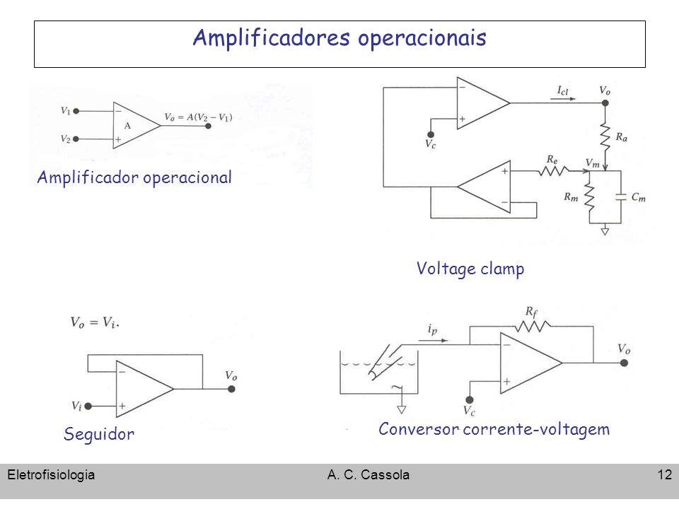 EletrofisiologiaA. C. Cassola12 Amplificadores operacionais Amplificador operacional Seguidor Voltage clamp Conversor corrente-voltagem