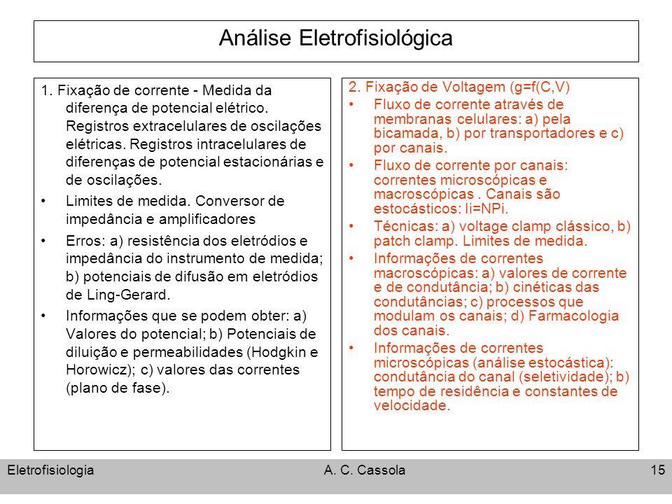 EletrofisiologiaA. C. Cassola15 Análise Eletrofisiológica 1. Fixação de corrente - Medida da diferença de potencial elétrico. Registros extracelulares