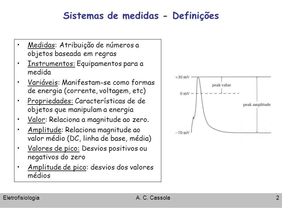 EletrofisiologiaA. C. Cassola2 Sistemas de medidas - Definições Medidas: Atribuição de números a objetos baseada em regras Instrumentos: Equipamentos