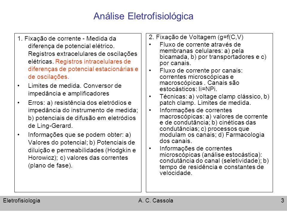 EletrofisiologiaA. C. Cassola3 Análise Eletrofisiológica 1. Fixação de corrente - Medida da diferença de potencial elétrico. Registros extracelulares