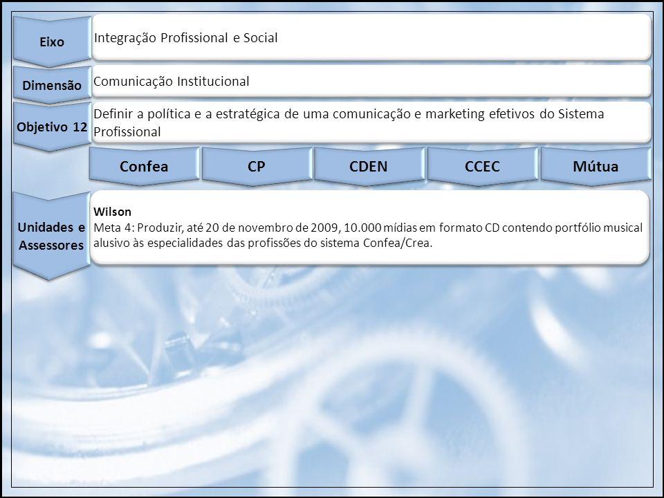 Integração Profissional e Social Eixo Comunicação Institucional Dimensão Definir a política e a estratégica de uma comunicação e marketing efetivos do