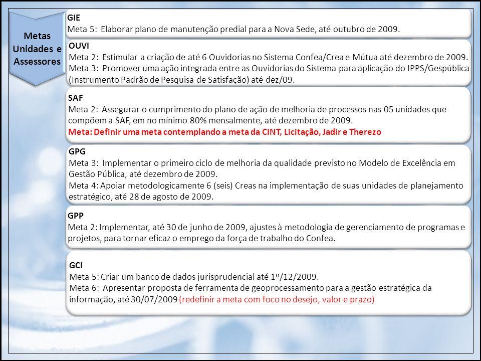 Metas Unidades e Assessores GIE Meta 5: Elaborar plano de manutenção predial para a Nova Sede, até outubro de 2009. GIE Meta 5: Elaborar plano de manu
