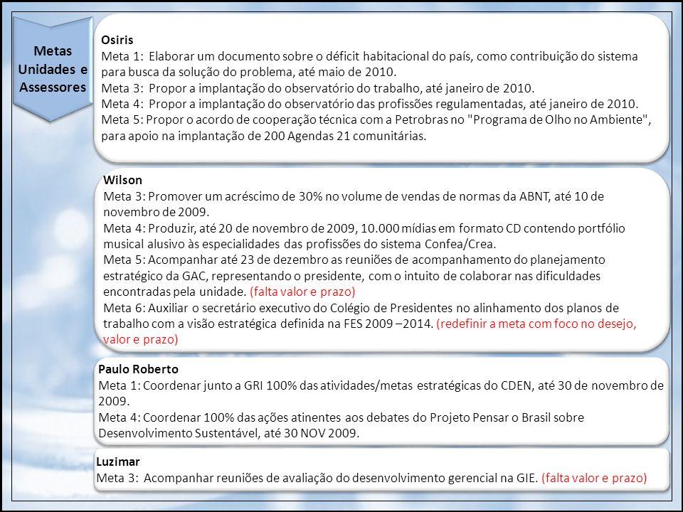 Metas Unidades e Assessores Osiris Meta 1: Elaborar um documento sobre o déficit habitacional do país, como contribuição do sistema para busca da solu