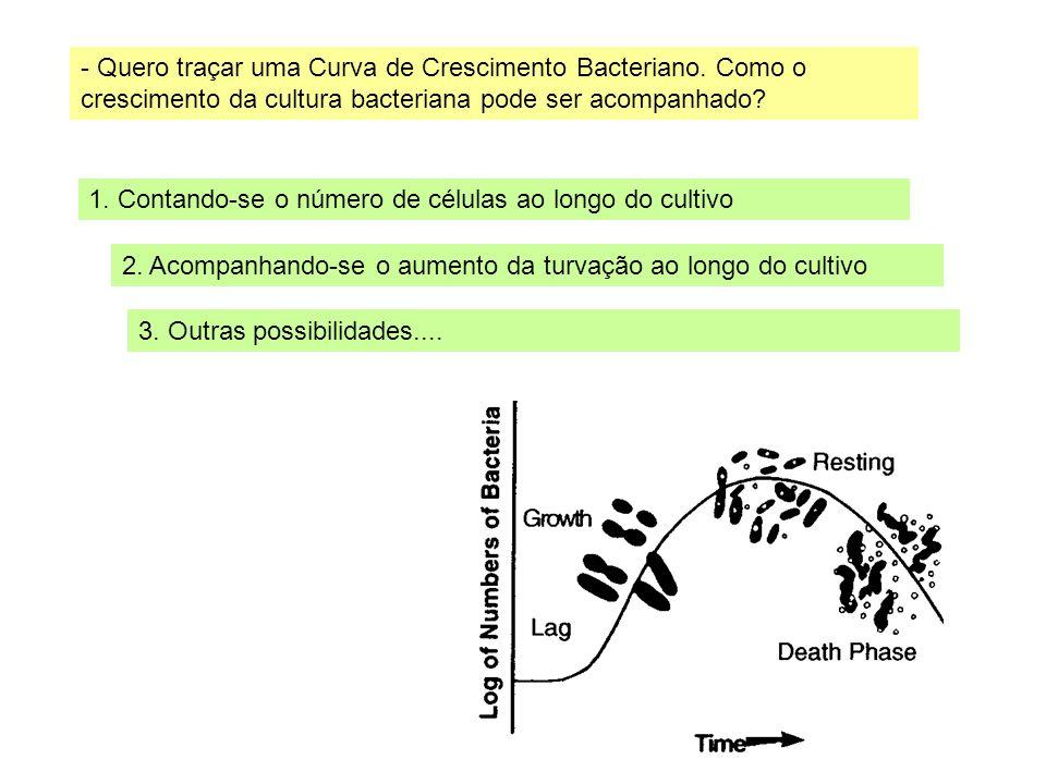 - Quero traçar uma Curva de Crescimento Bacteriano. Como o crescimento da cultura bacteriana pode ser acompanhado? 1. Contando-se o número de células