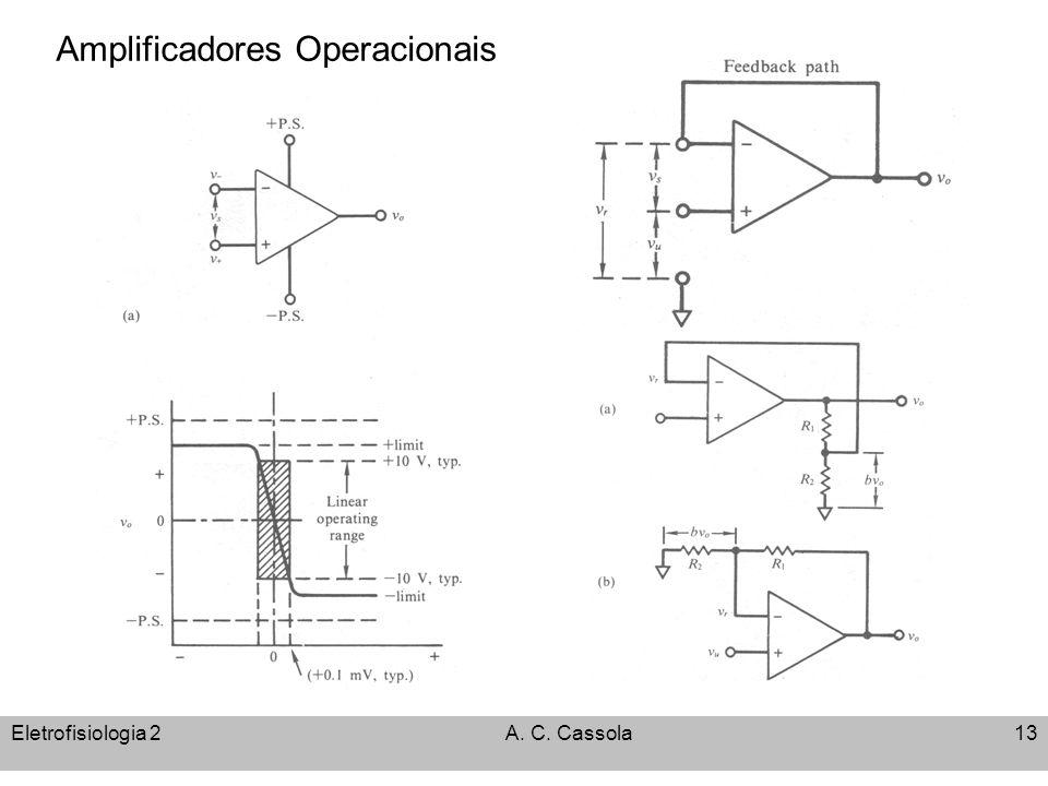 Eletrofisiologia 2A. C. Cassola13 Amplificadores Operacionais