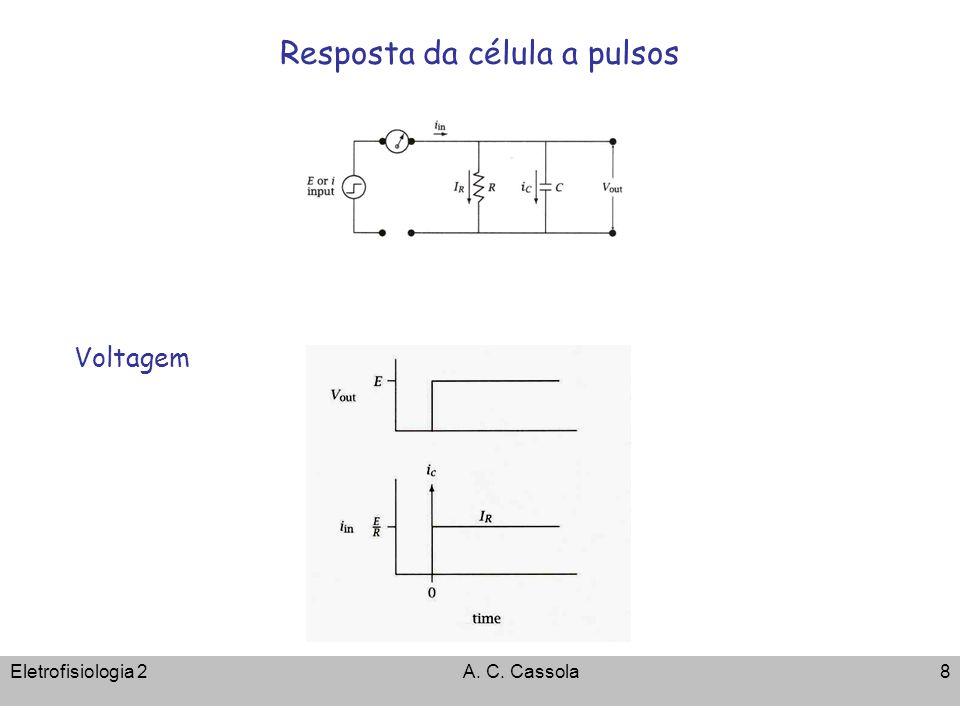 Eletrofisiologia 2A. C. Cassola8 Resposta da célula a pulsos Voltagem