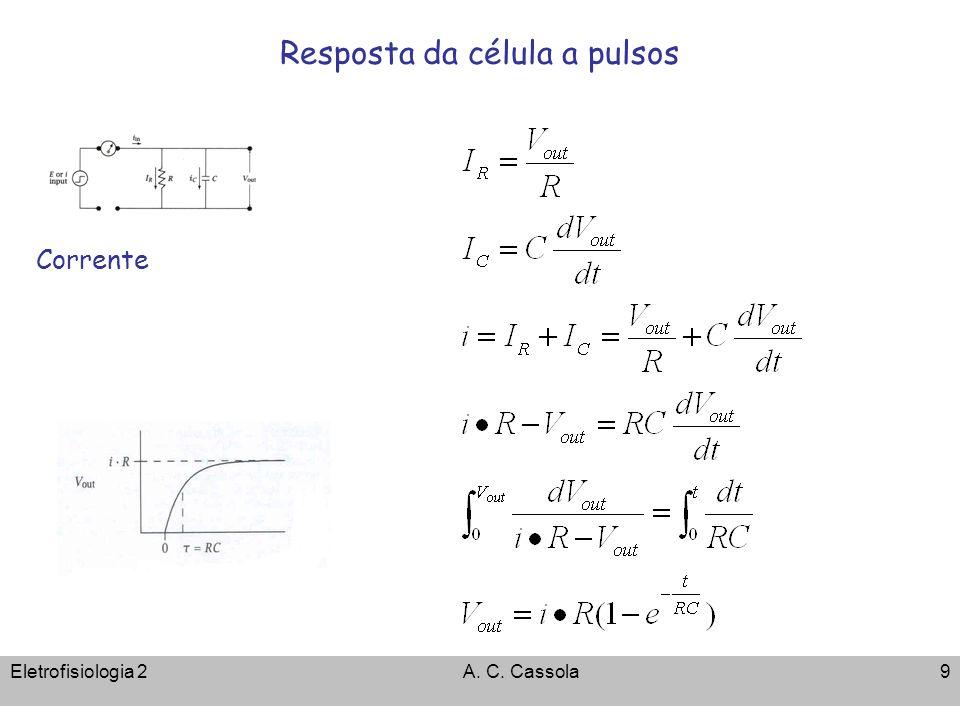 Eletrofisiologia 2A. C. Cassola9 Resposta da célula a pulsos Corrente
