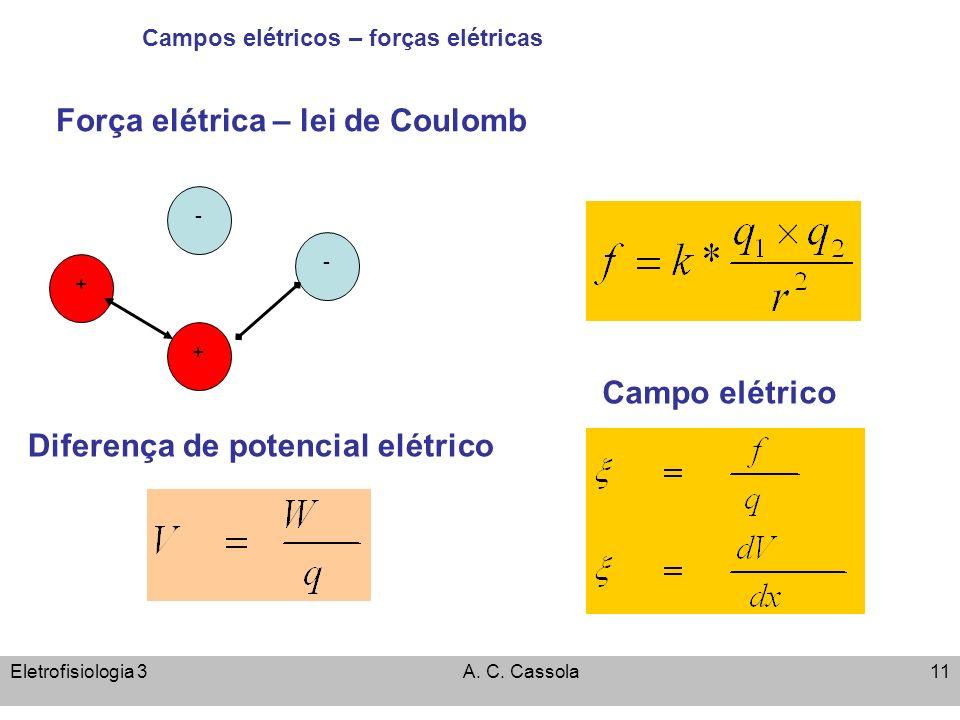 Eletrofisiologia 3A. C. Cassola11 Campos elétricos – forças elétricas Força elétrica – lei de Coulomb Campo elétrico Diferença de potencial elétrico +