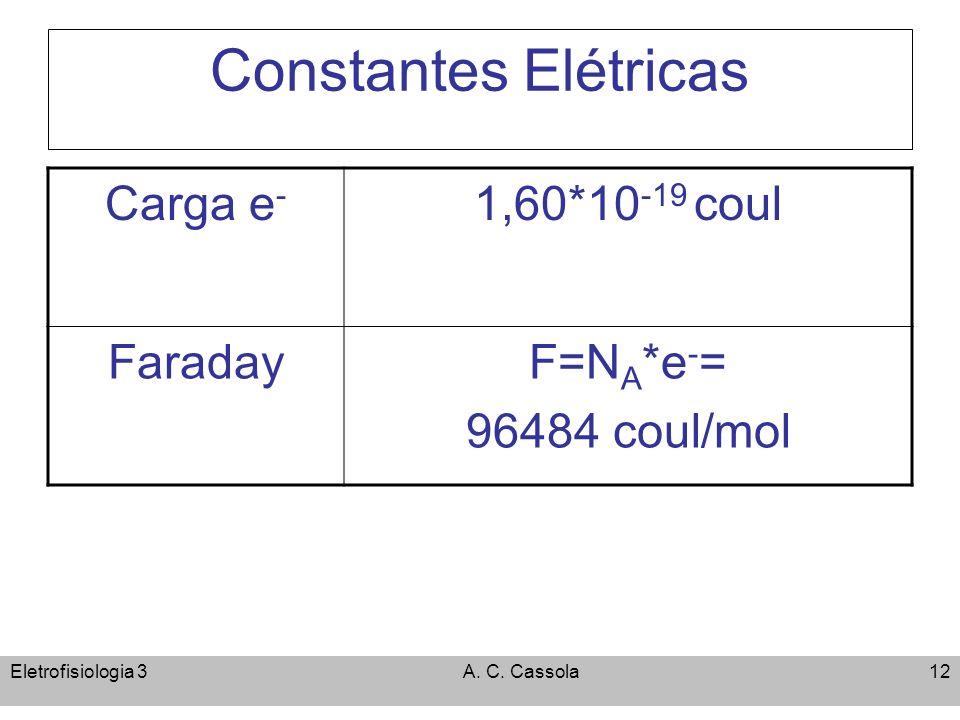 Eletrofisiologia 3A. C. Cassola12 Constantes Elétricas Carga e - 1,60*10 -19 coul FaradayF=N A *e - = 96484 coul/mol