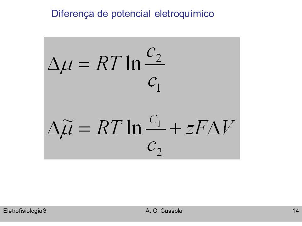 Eletrofisiologia 3A. C. Cassola14 Diferença de potencial eletroquímico