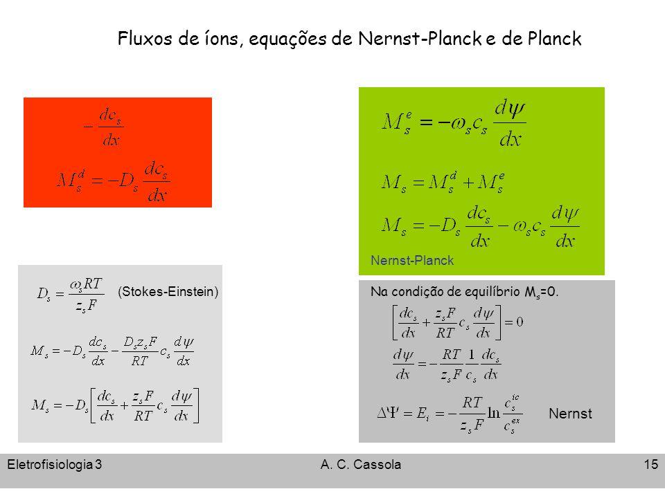 Eletrofisiologia 3A. C. Cassola15 Fluxos de íons, equações de Nernst-Planck e de Planck Nernst-Planck (Stokes-Einstein) Na condição de equilíbrio M s