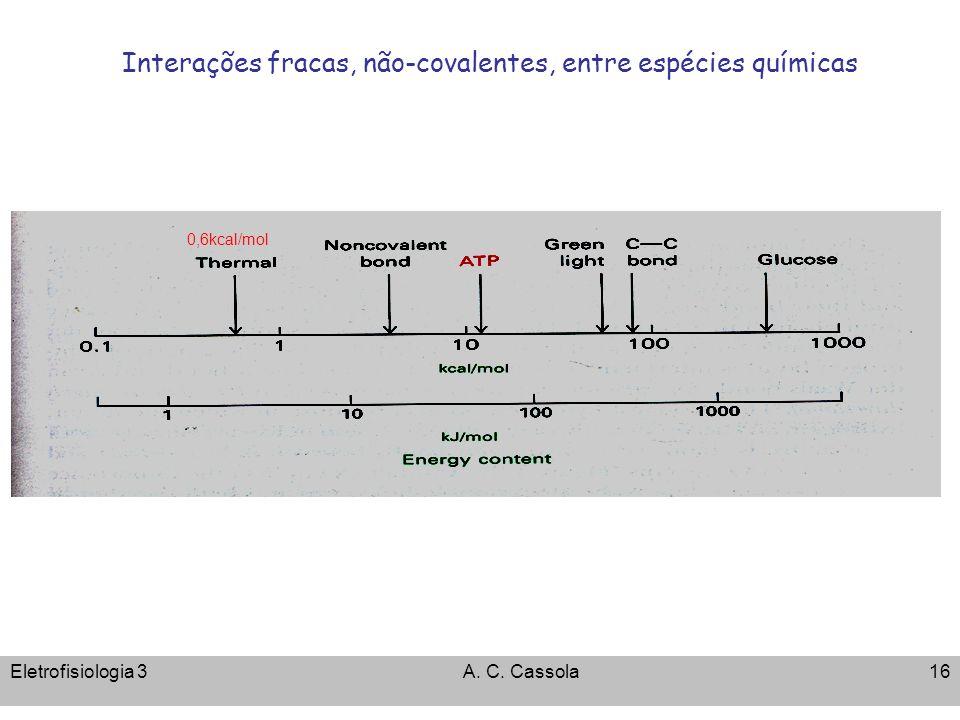Eletrofisiologia 3A. C. Cassola16 Interações fracas, não-covalentes, entre espécies químicas 0,6kcal/mol