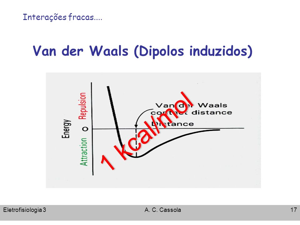 Eletrofisiologia 3A. C. Cassola17 Van der Waals (Dipolos induzidos) 1 kcal/mol Interações fracas....